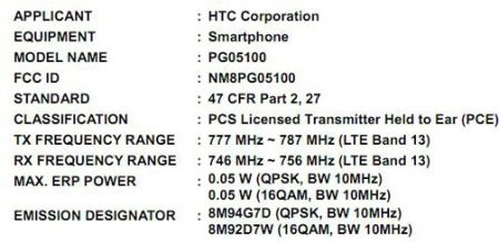 HTC Thunderbolt creates FCC coming?